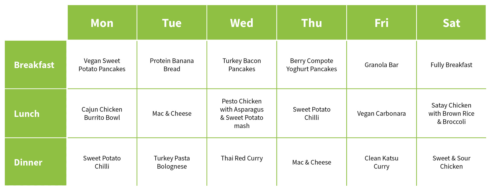 Prep Meal Package week example